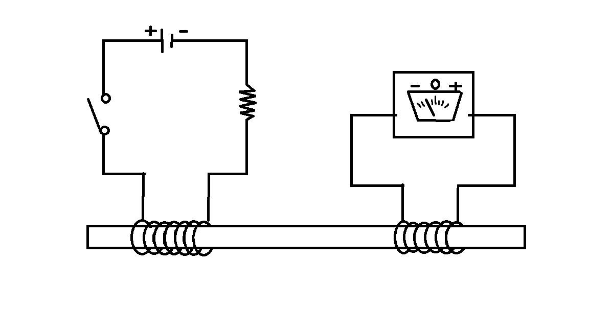 Esperimento di Faraday