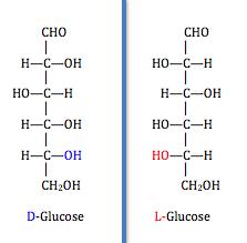 Enantiomers-Glucose